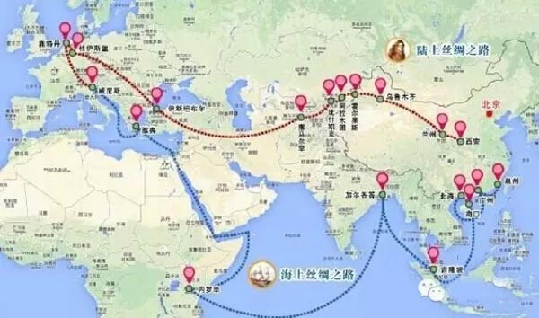 中国古代经济结构图